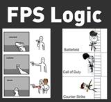 Logika fps hier