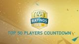 EA Sports n�m za��na predstavova� 50 najlep��ch hr��ov vo FIFA 16