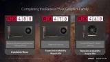 AMD Radeon RX 470 a RX 460 ofici�lne predstaven�