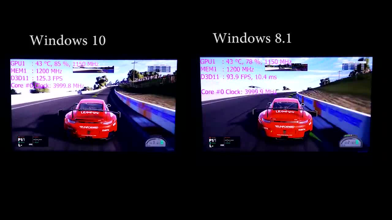 Project Cars - Windows 8.1 vs Windows 10